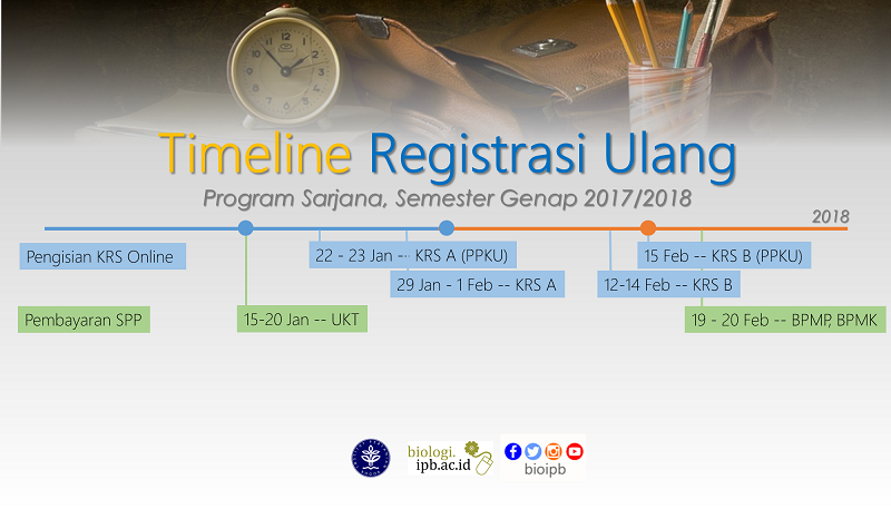 Re-registration for Undergraduate Students