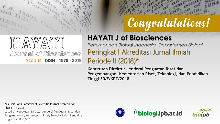 HAYATI J of Biosciences  Achievement